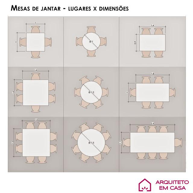 Suficiente Tamanho ideal para mesa de jantar - Arquiteto em casa HH92